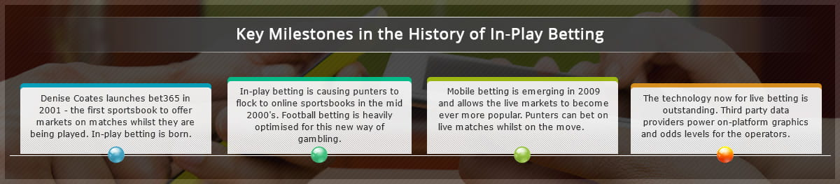 Online sports book live betting sports software for betting